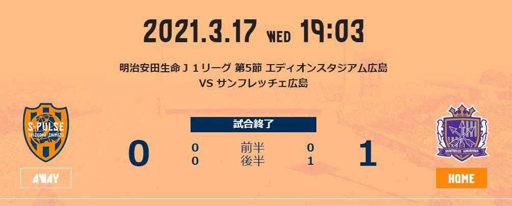 広島に負け5試合で勝ち点5