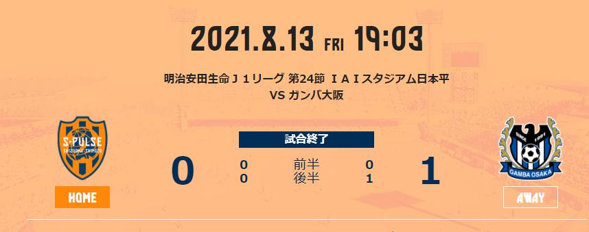 奥井罰ゲームが終わったと思ったら・・・・ガンバ大阪に0-1